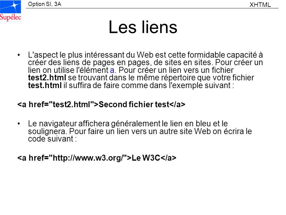 XHTML Les liens.