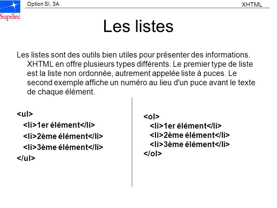 XHTML Les listes.