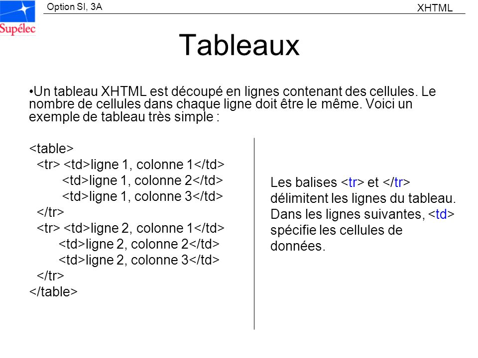 XHTML Tableaux.