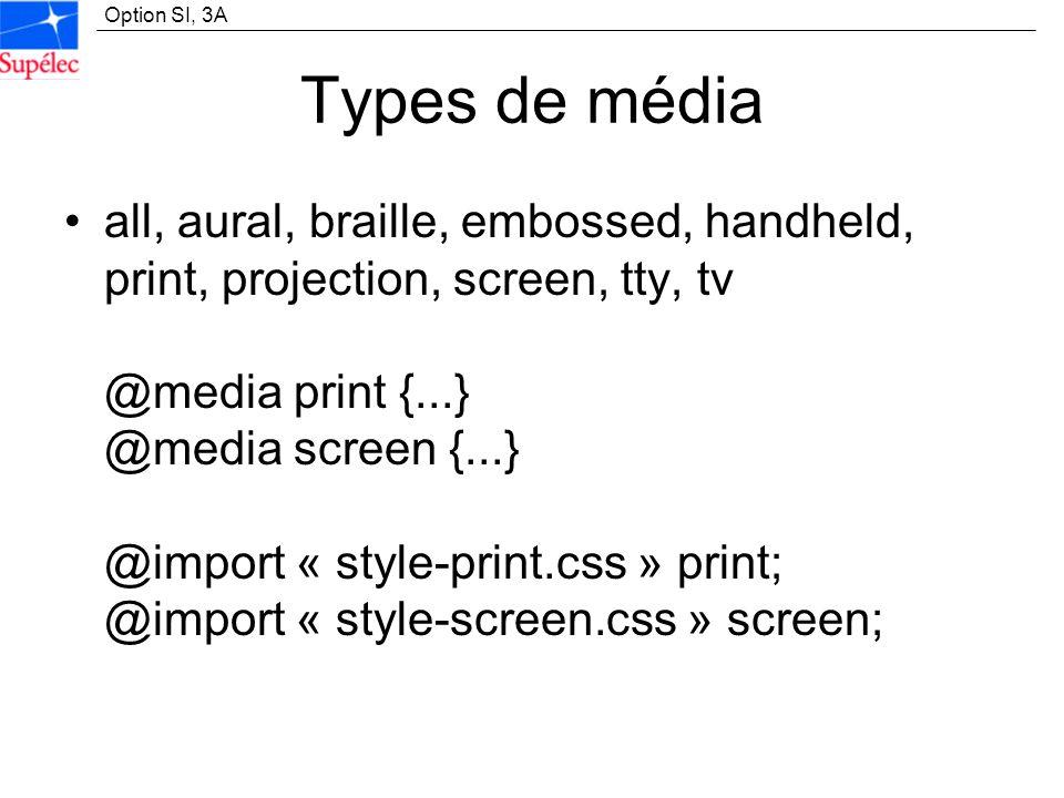 Types de média