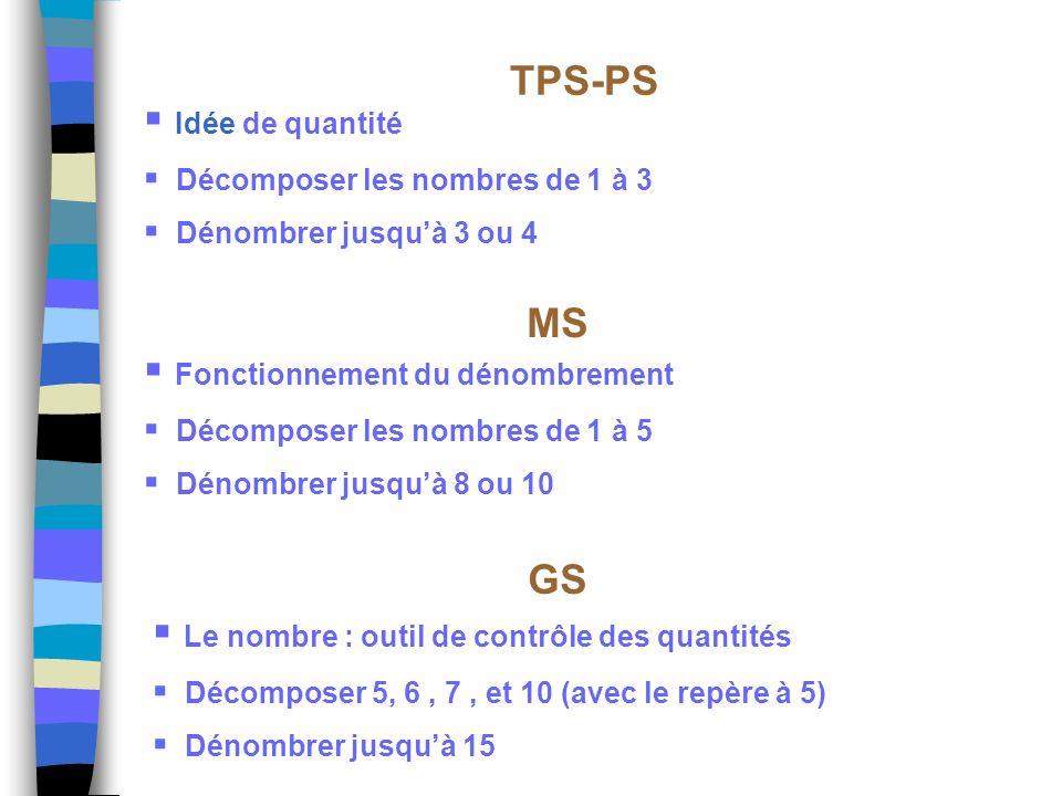 TPS-PS Idée de quantité MS Fonctionnement du dénombrement GS