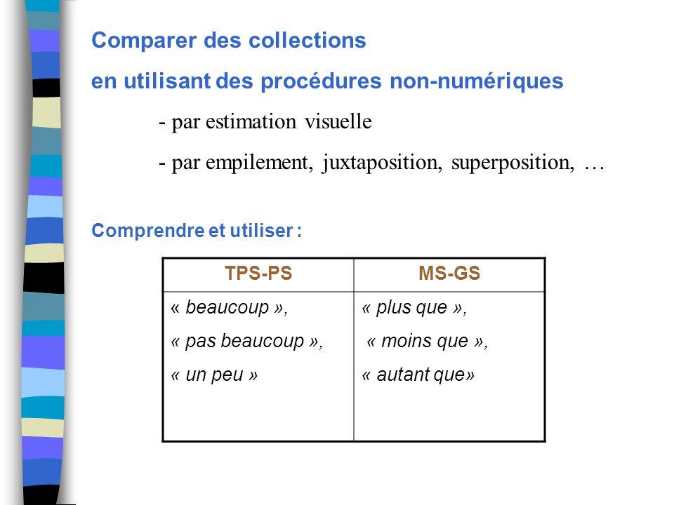 Comparer des collections en utilisant des procédures non-numériques