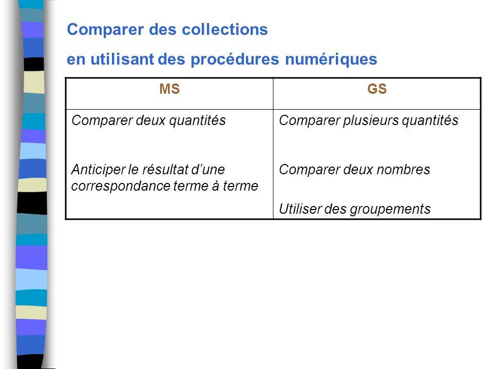 Comparer des collections en utilisant des procédures numériques