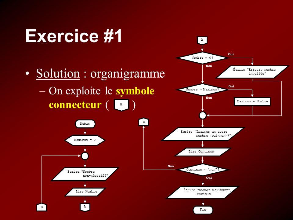 Exercice #1 Solution : organigramme