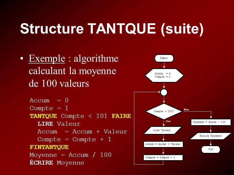 Structure TANTQUE (suite)