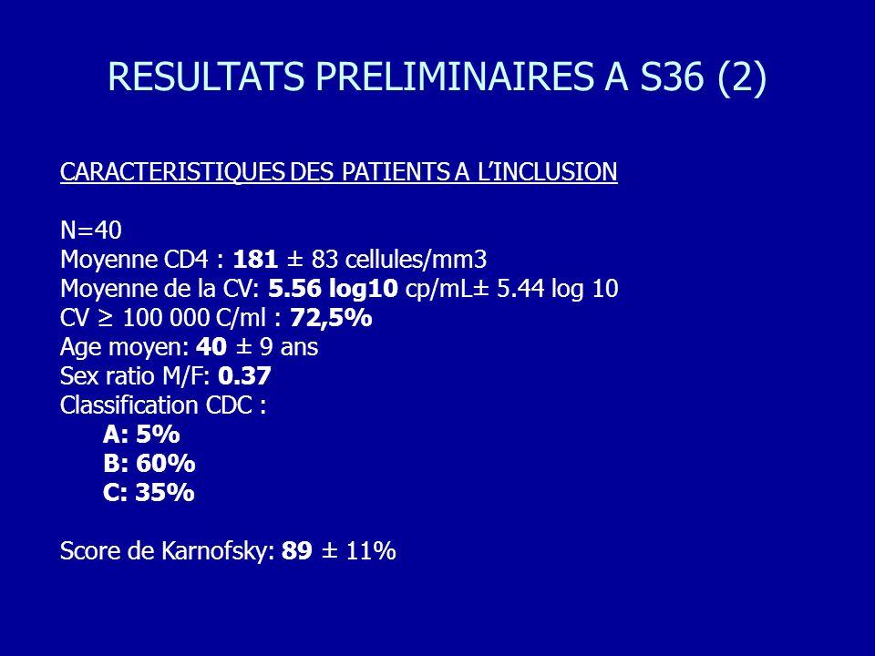 RESULTATS PRELIMINAIRES A S36 (2)