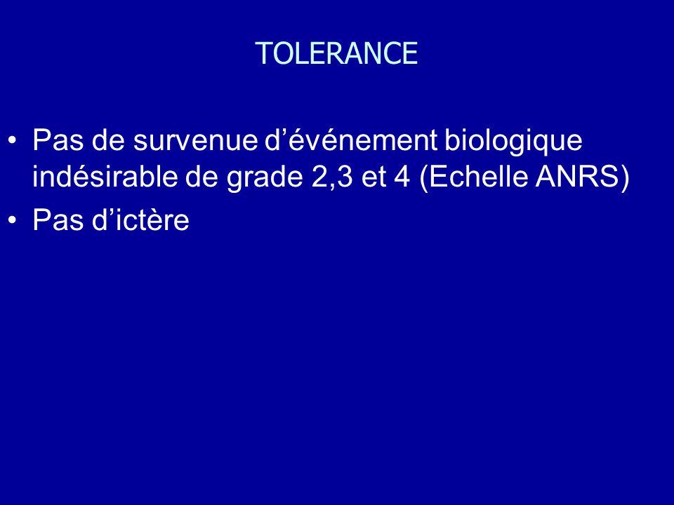 TOLERANCE Pas de survenue d'événement biologique indésirable de grade 2,3 et 4 (Echelle ANRS) Pas d'ictère.