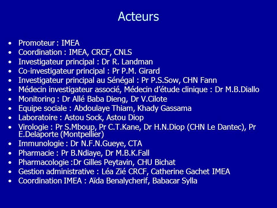 Acteurs Promoteur : IMEA Coordination : IMEA, CRCF, CNLS