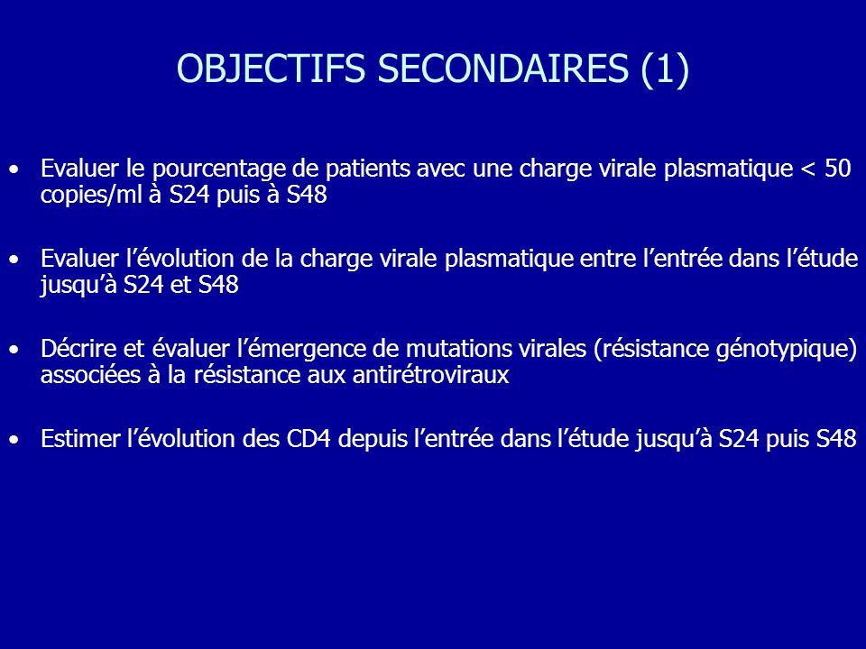 OBJECTIFS SECONDAIRES (1)