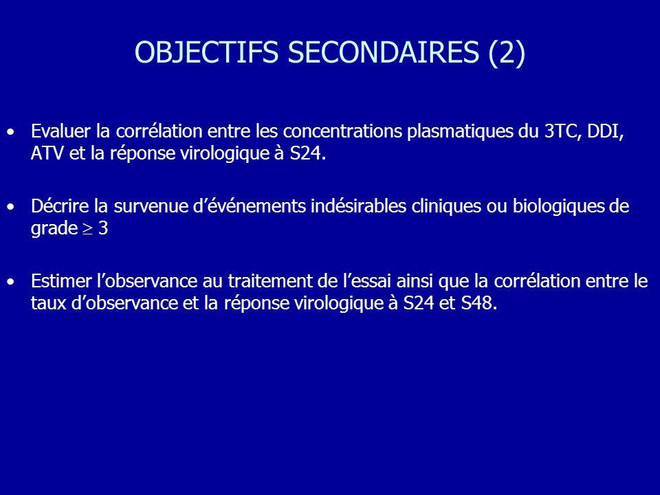 OBJECTIFS SECONDAIRES (2)