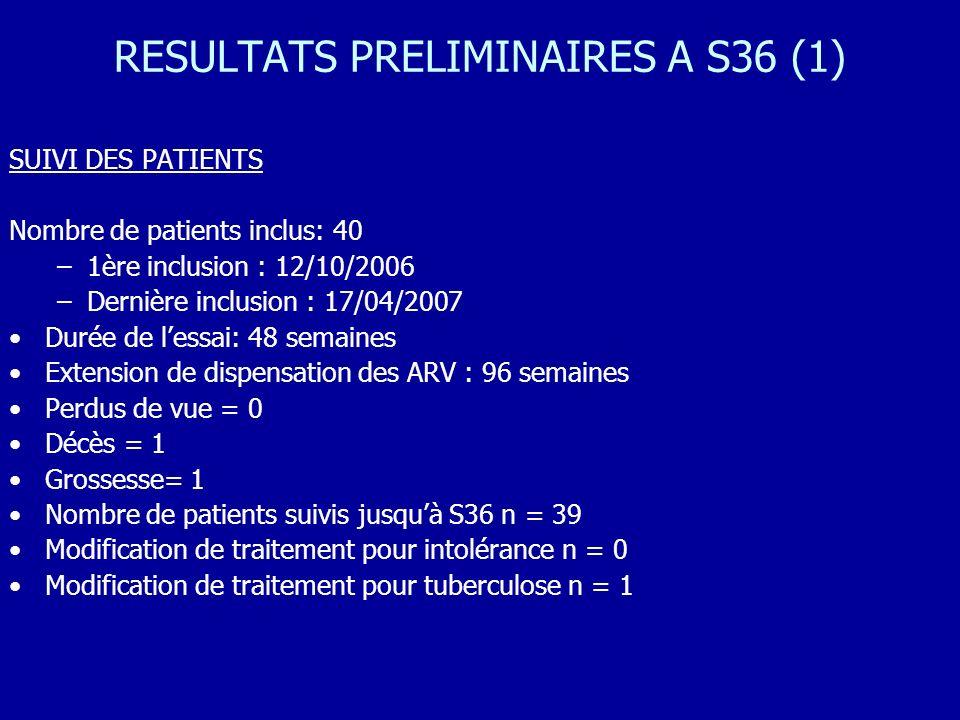 RESULTATS PRELIMINAIRES A S36 (1)