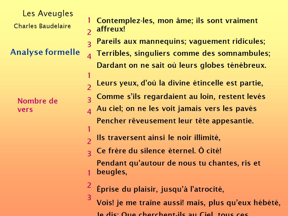 Les Aveugles Analyse formelle 1