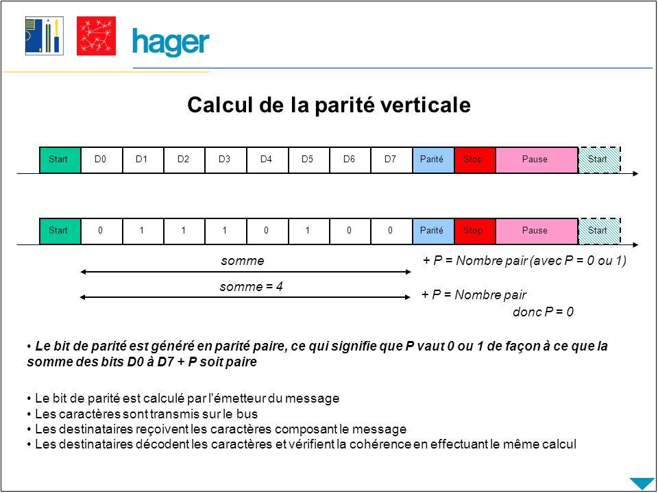 Calcul de la parité verticale