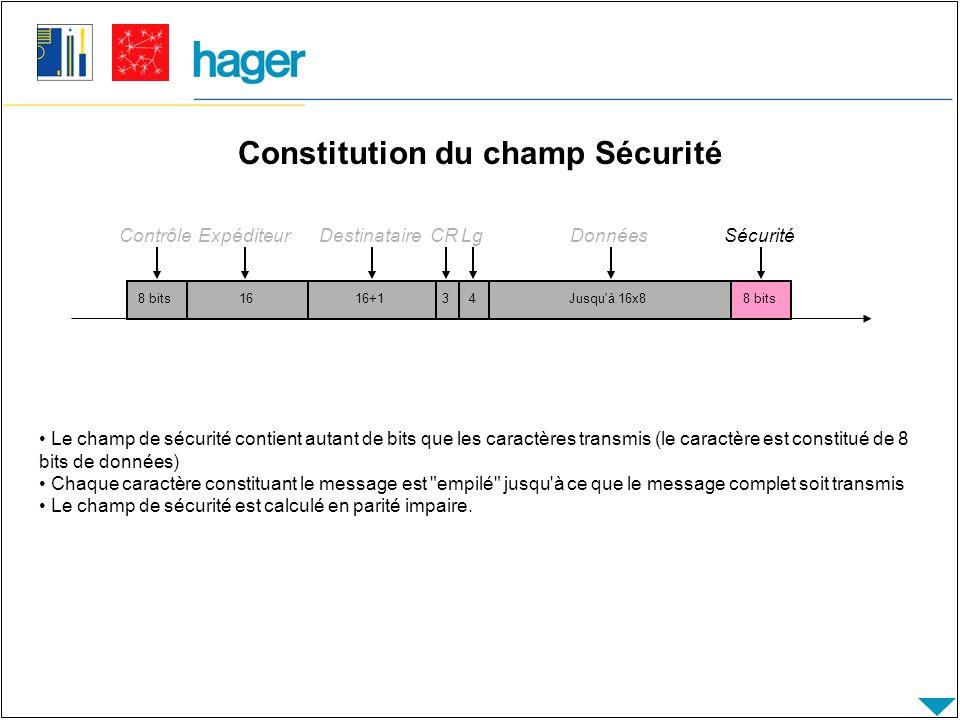 Constitution du champ Sécurité