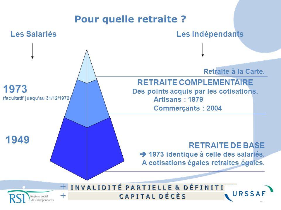 RETRAITE COMPLEMENTAIRE Des points acquis par les cotisations.