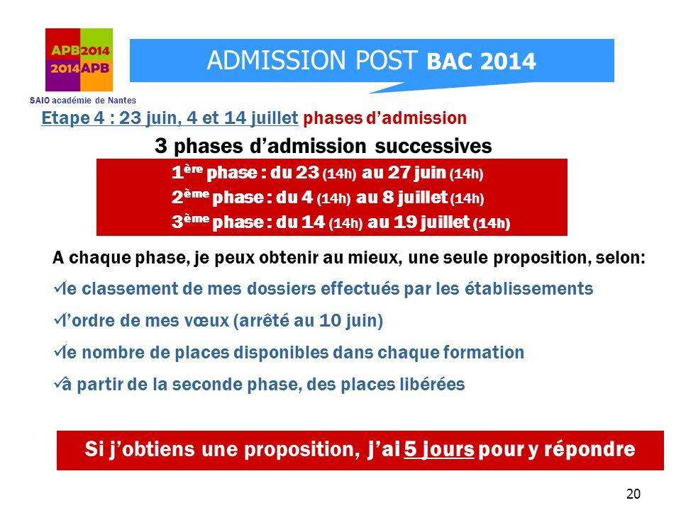 Etape 4 : 23 juin, 4 et 14 juillet phases d'admission
