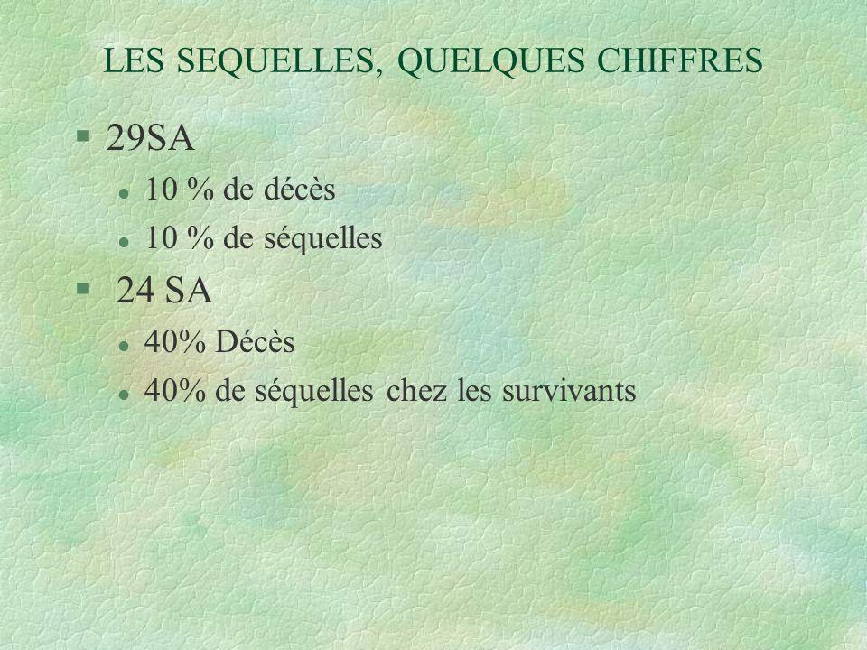LES SEQUELLES, QUELQUES CHIFFRES