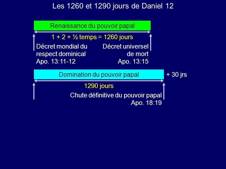 Les 1260 et 1290 jours de Daniel 12 Renaissance du pouvoir papal