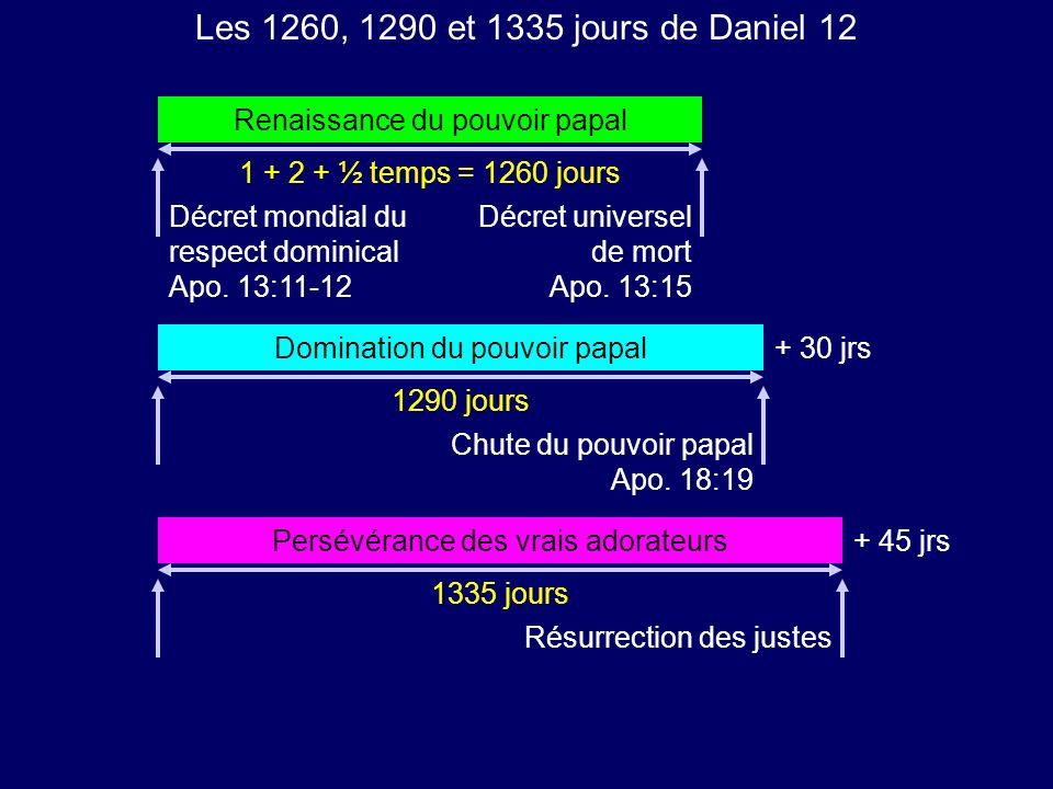 Les 1260, 1290 et 1335 jours de Daniel 12 Renaissance du pouvoir papal