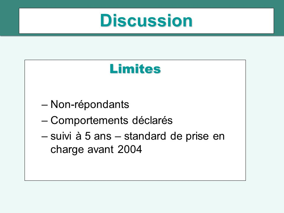 Discussion Limites Non-répondants Comportements déclarés