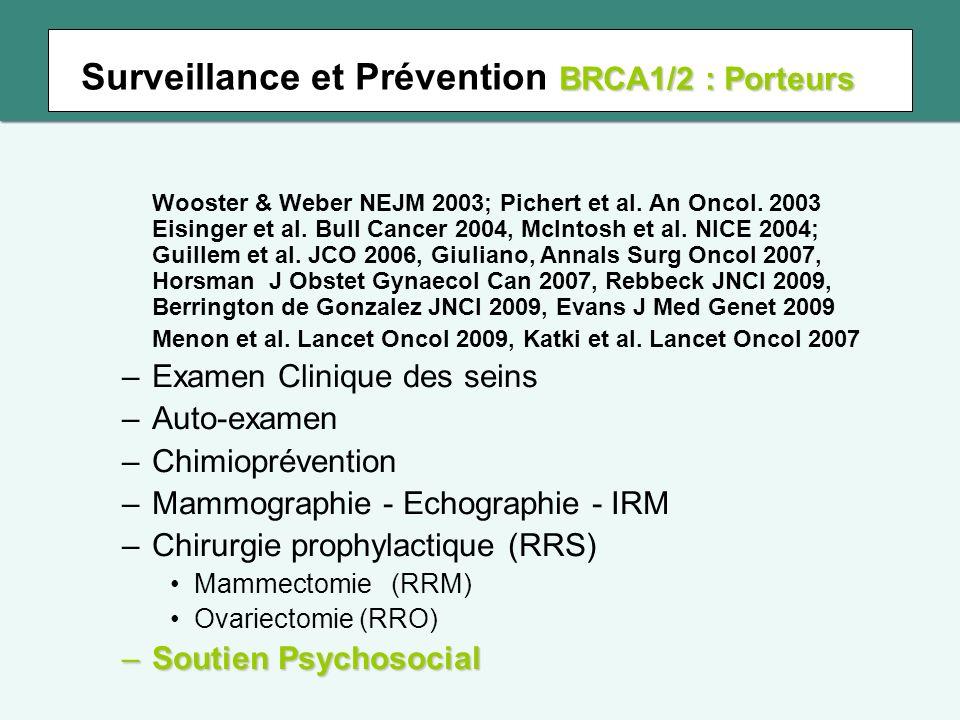 Surveillance et Prévention BRCA1/2 : Porteurs