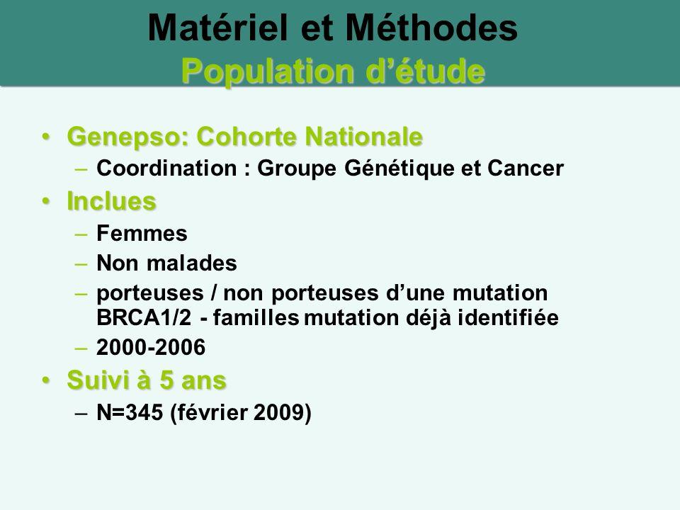 Matériel et Méthodes Population d'étude