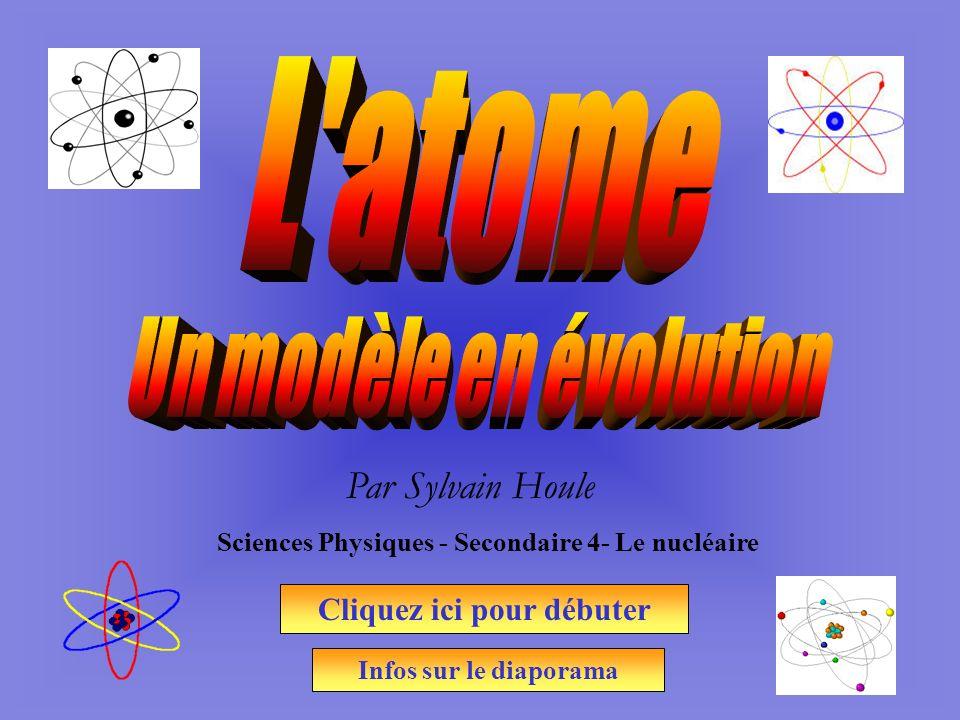 L atome Un modèle en évolution Par Sylvain Houle