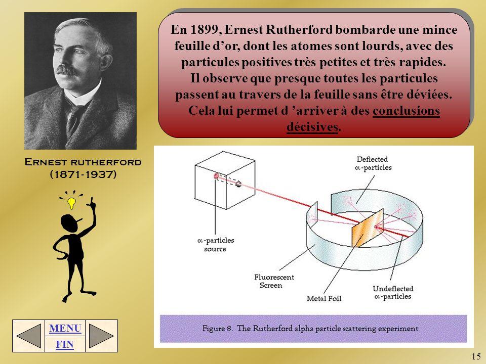 En 1899, Ernest Rutherford bombarde une mince feuille d'or, dont les atomes sont lourds, avec des particules positives très petites et très rapides.
