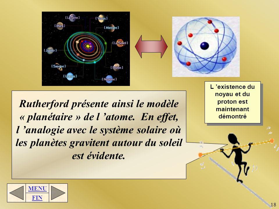 L 'existence du noyau et du proton est maintenant démontré