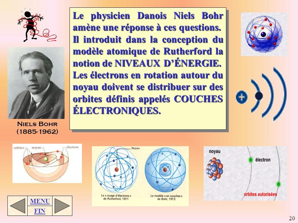 Le physicien Danois Niels Bohr amène une réponse à ces questions.