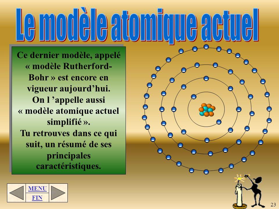 On l 'appelle aussi « modèle atomique actuel simplifié ».