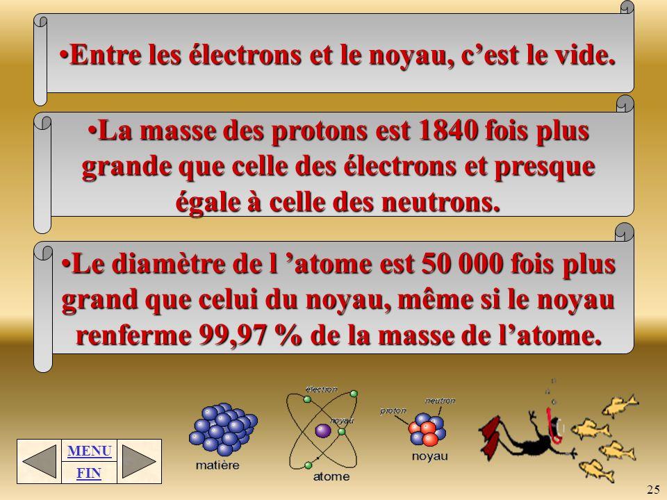 Entre les électrons et le noyau, c'est le vide.