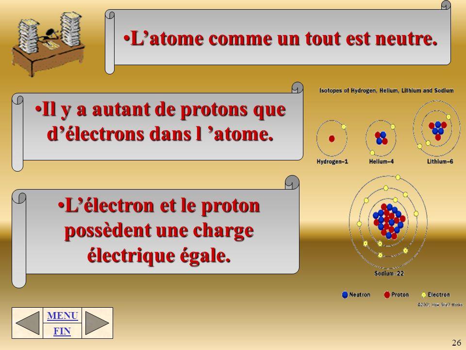 L'atome comme un tout est neutre.