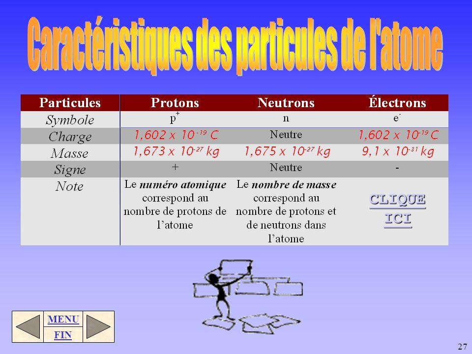 Caractéristiques des particules de l atome