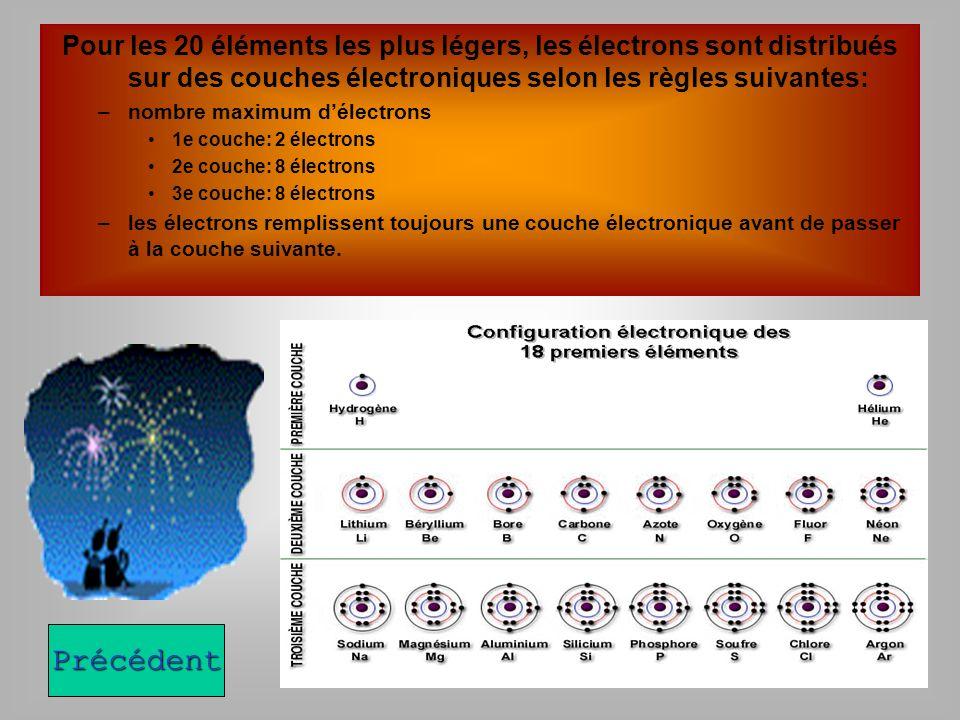 Pour les 20 éléments les plus légers, les électrons sont distribués sur des couches électroniques selon les règles suivantes: