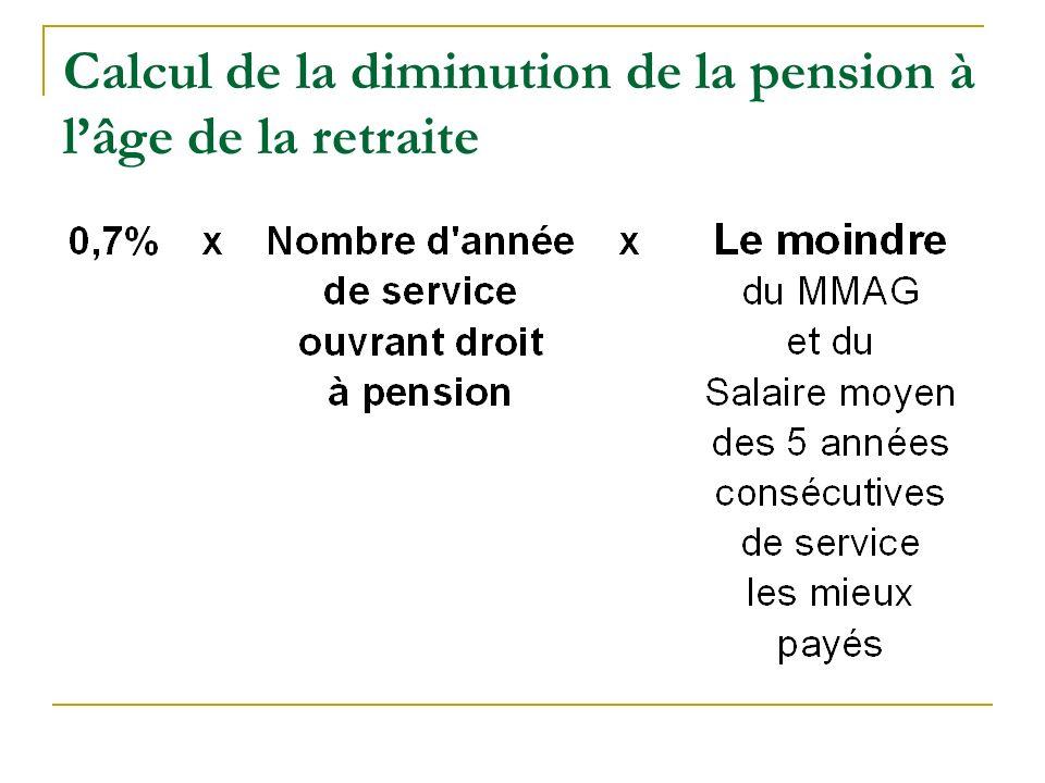Calcul de la diminution de la pension à l'âge de la retraite