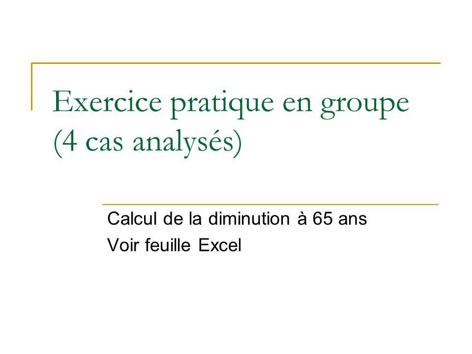 Exercice pratique en groupe (4 cas analysés)