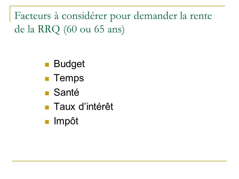 Facteurs à considérer pour demander la rente de la RRQ (60 ou 65 ans)