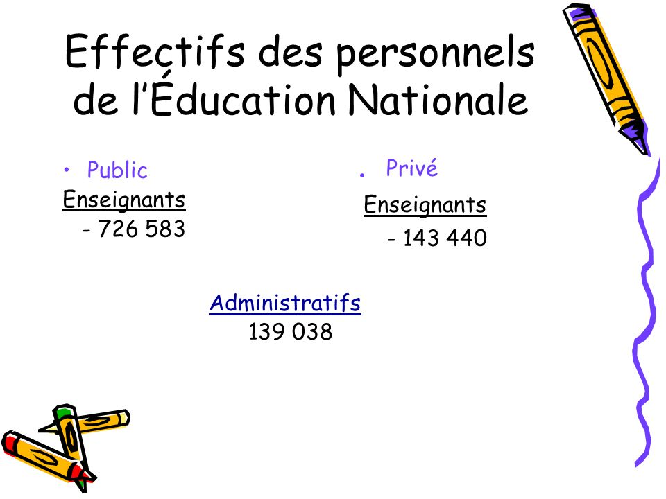 Effectifs des personnels de l'Éducation Nationale