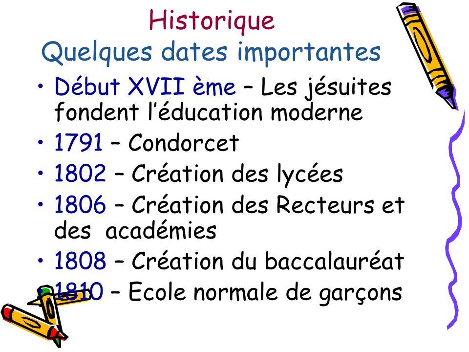 Historique Quelques dates importantes