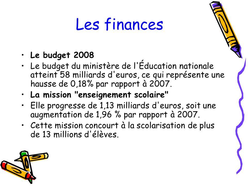 Les finances Le budget 2008.