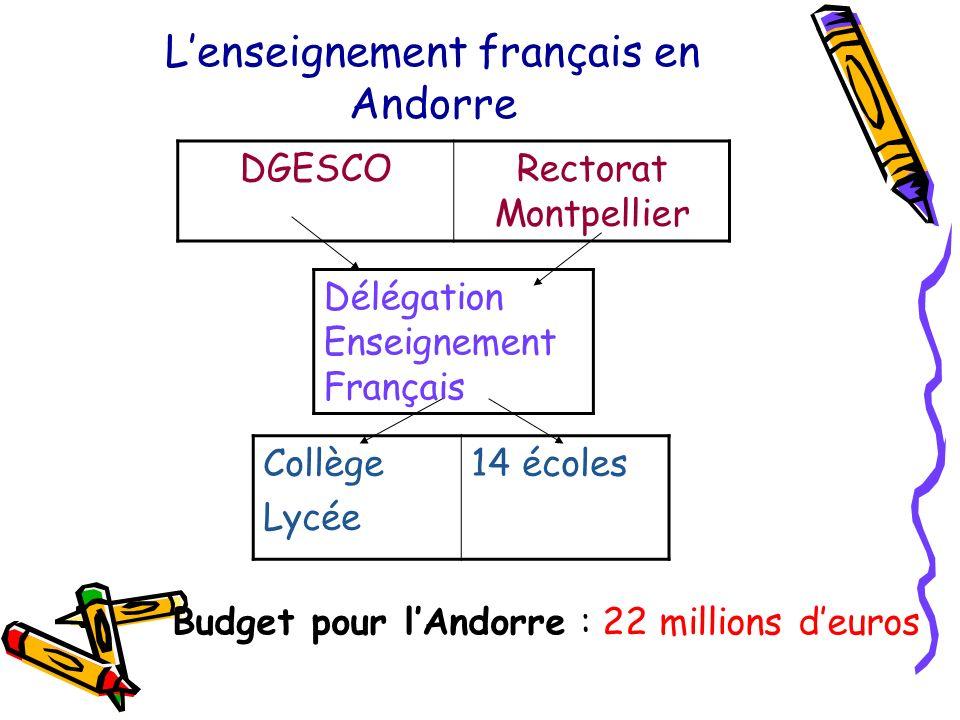 L'enseignement français en Andorre