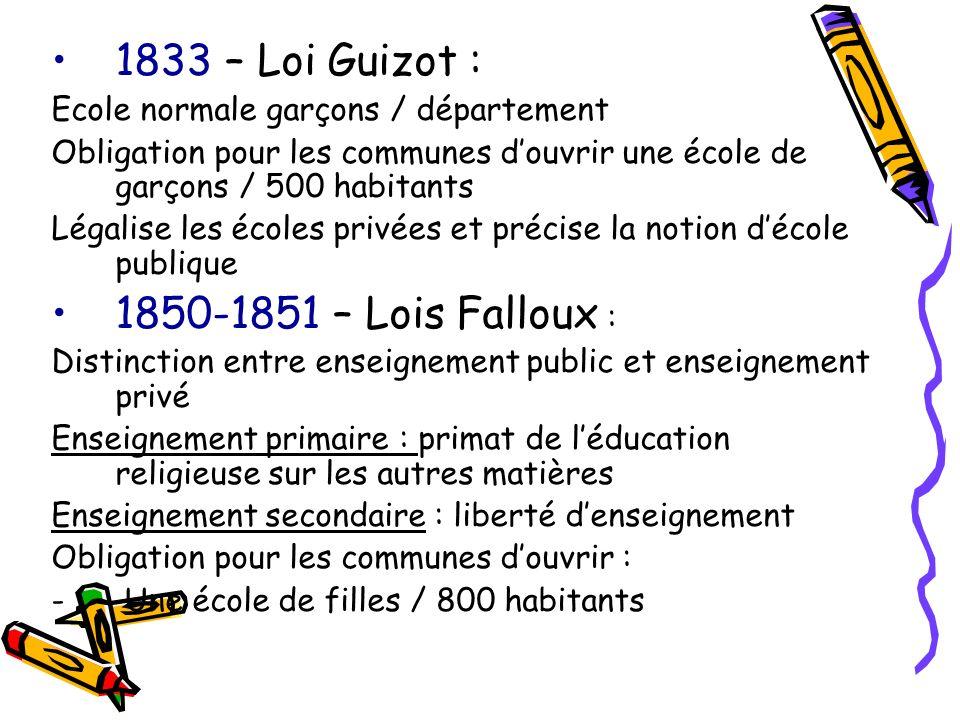 1833 – Loi Guizot : 1850-1851 – Lois Falloux :