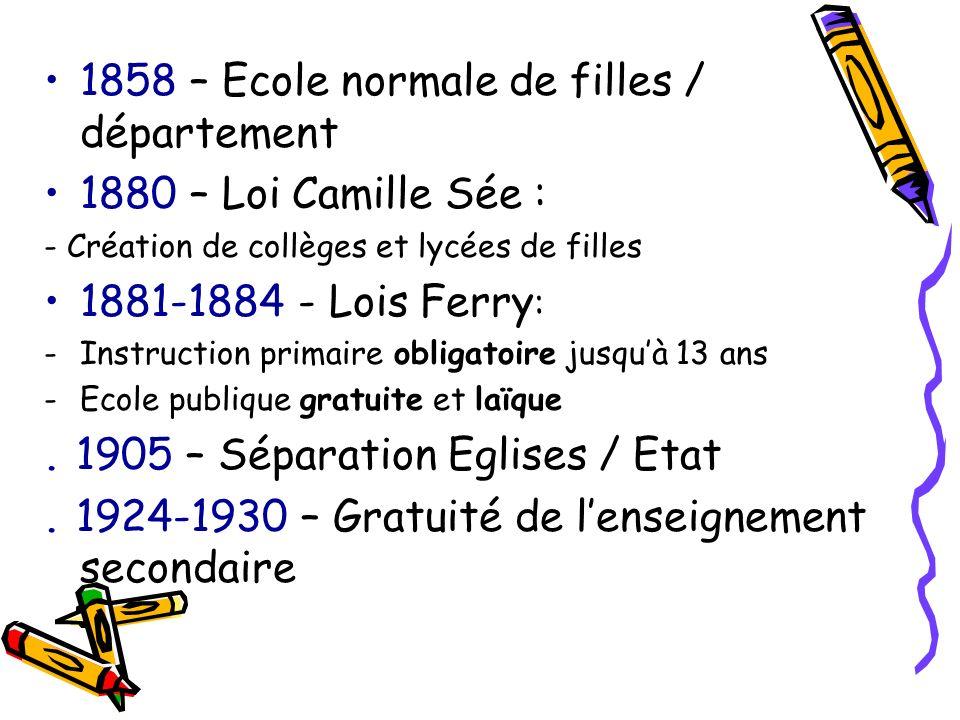 1858 – Ecole normale de filles / département 1880 – Loi Camille Sée :