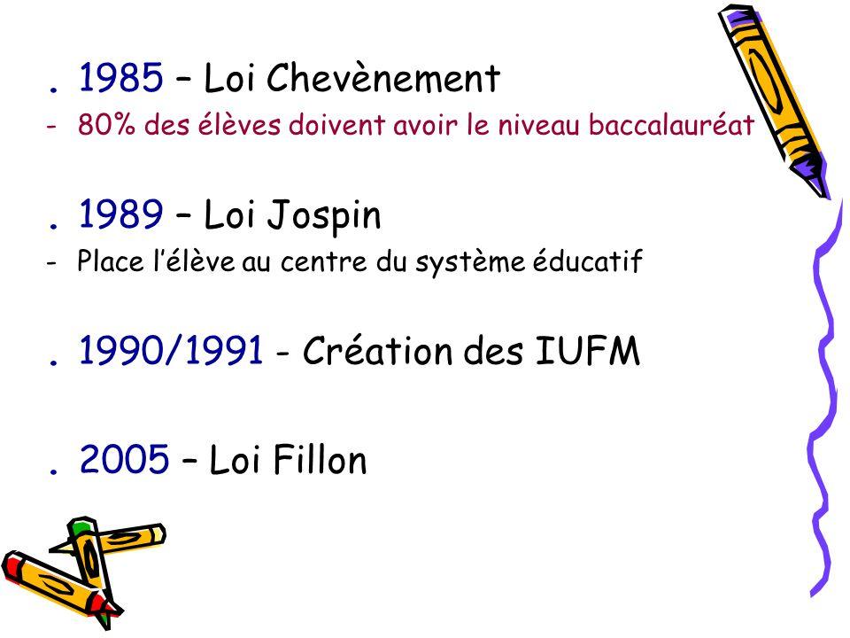 . 1985 – Loi Chevènement . 1989 – Loi Jospin