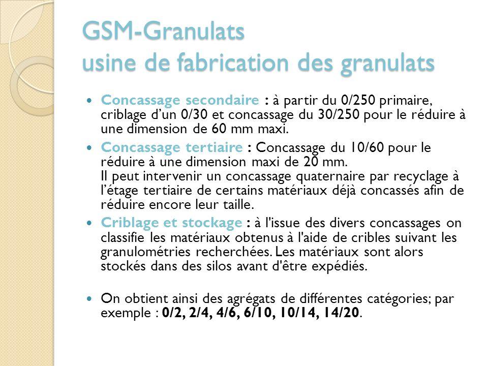 GSM-Granulats usine de fabrication des granulats