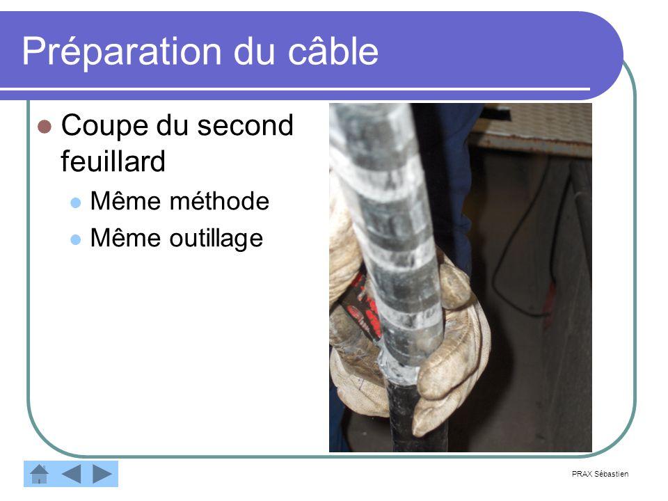 Préparation du câble Coupe du second feuillard Même méthode