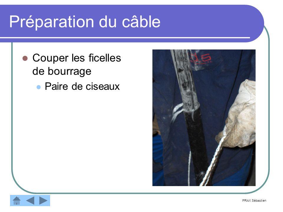 Préparation du câble Couper les ficelles de bourrage Paire de ciseaux