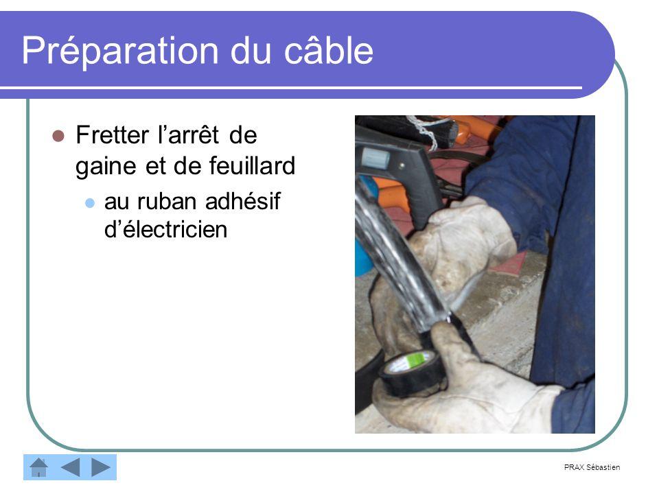 Préparation du câble Fretter l'arrêt de gaine et de feuillard
