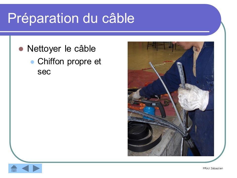 Préparation du câble Nettoyer le câble Chiffon propre et sec